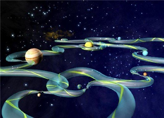 Interplanetary Connections